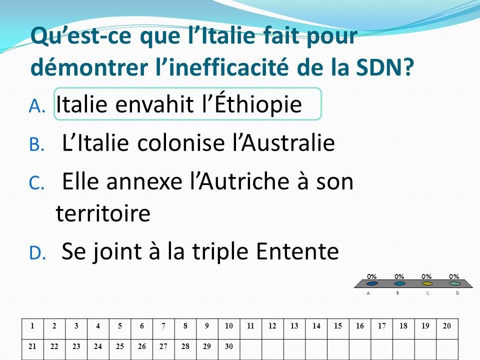 Quest-ce que lItalie fait pour démontrer linefficacité de la SDN? A. Italie envahit lÉthiopie B. LItalie colonise lAustralie C. Elle annexe lAutriche