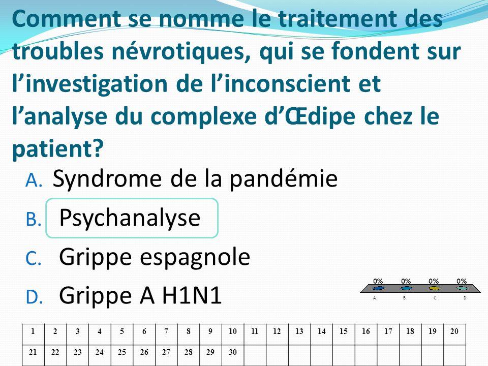 Comment se nomme le traitement des troubles névrotiques, qui se fondent sur linvestigation de linconscient et lanalyse du complexe dŒdipe chez le pati