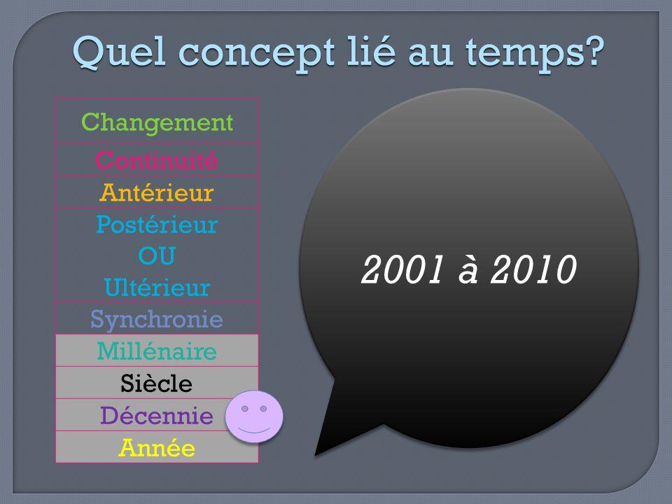 Changement Continuité Antérieur Postérieur OU Ultérieur Synchronie Millénaire Siècle Décennie Année Quel concept lié au temps? 2001 à 2010