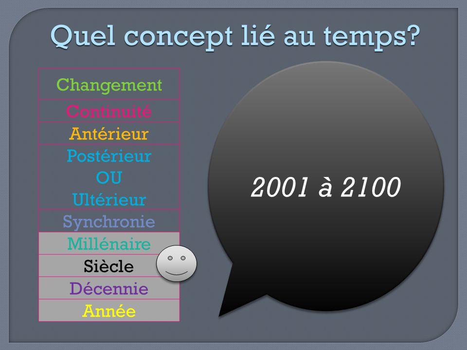 Changement Continuité Antérieur Postérieur OU Ultérieur Synchronie Millénaire Siècle Décennie Année Quel concept lié au temps? 2001 à 2100