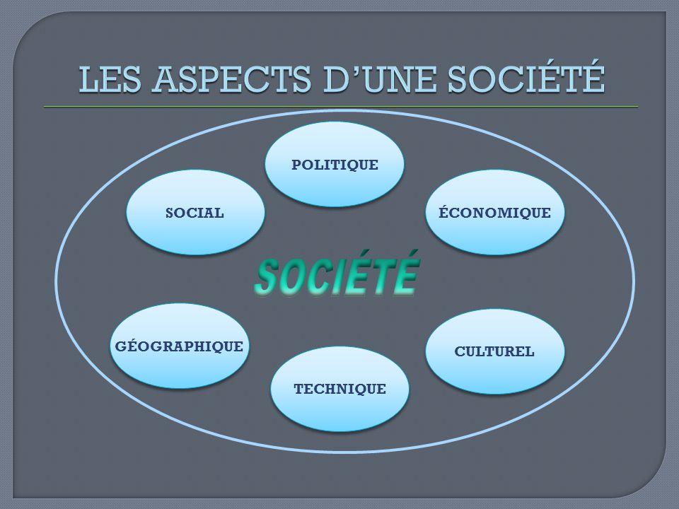 SOCIAL GÉOGRAPHIQUE POLITIQUE TECHNIQUE ÉCONOMIQUE CULTUREL