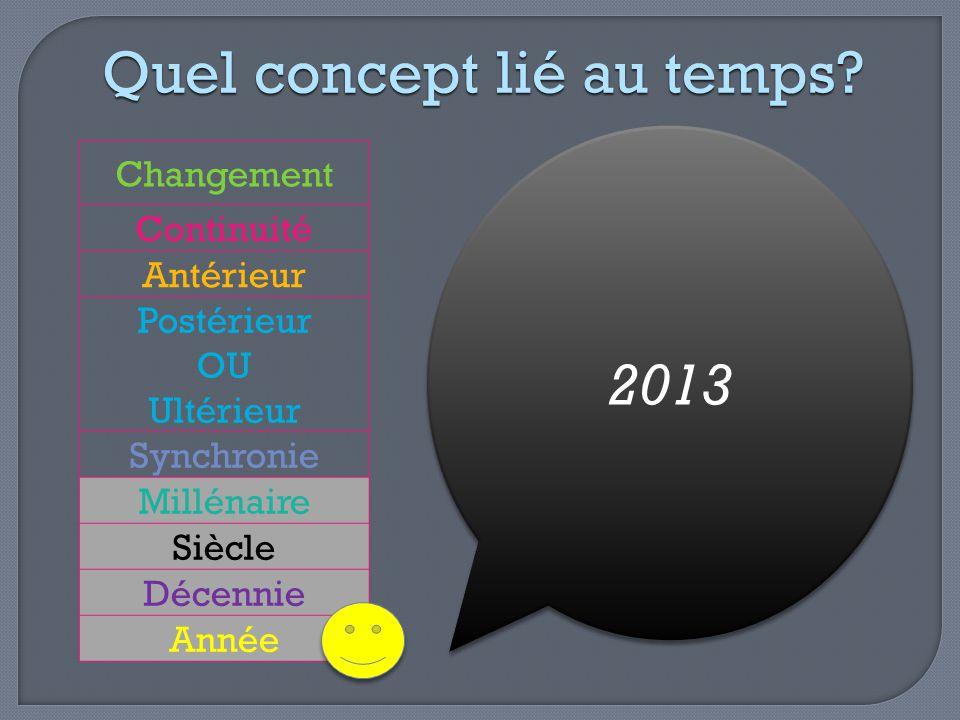 Changement Continuité Antérieur Postérieur OU Ultérieur Synchronie Millénaire Siècle Décennie Année Quel concept lié au temps? 2013