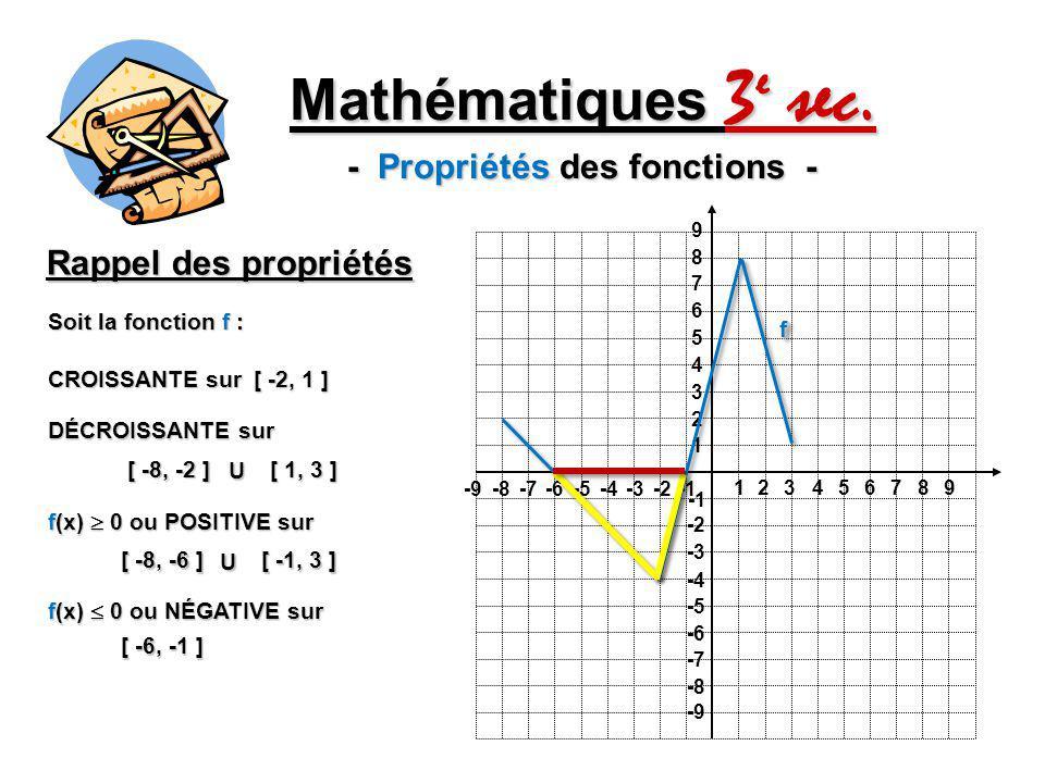 1 1 23456789 -9-8-7-6-5-4-3-2 9 8 7 6 5 4 3 2 -2 -3 -4 -5 -6 -7 -8 -9 Mathématiques 3 e sec. - Propriétés des fonctions - Rappel des propriétés Soit l