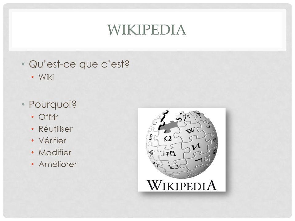 WIKIPEDIA Quest-ce que cest? Wiki Pourquoi? Offrir Réutiliser Vérifier Modifier Améliorer
