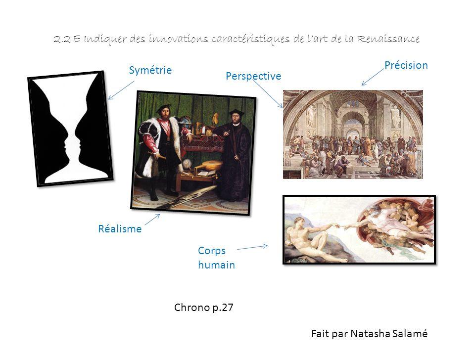 2.2 E Indiquer des innovations caractéristiques de lart de la Renaissance Perspective Symétrie Précision Réalisme Corps humain Chrono p.27 Fait par Na