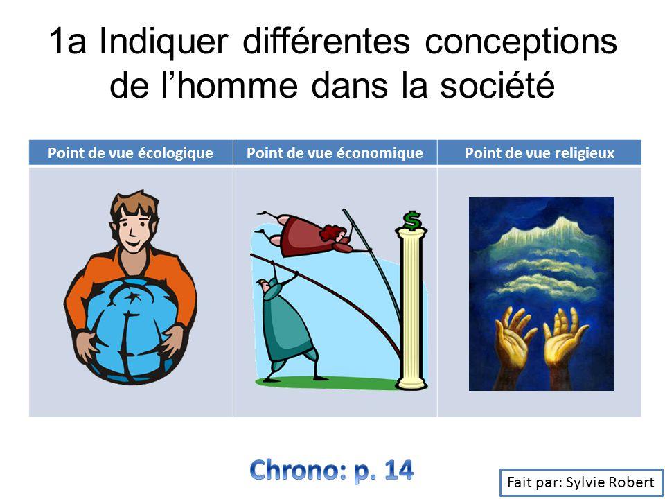 1a Indiquer différentes conceptions de lhomme dans la société Point de vue écologiquePoint de vue économiquePoint de vue religieux Fait par: Sylvie Ro
