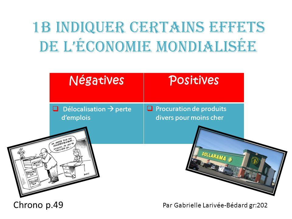 1b Indiquer certains effets de léconomie mondialisée Chrono p.49 NégativesPositives Délocalisation perte demplois Procuration de produits divers pour