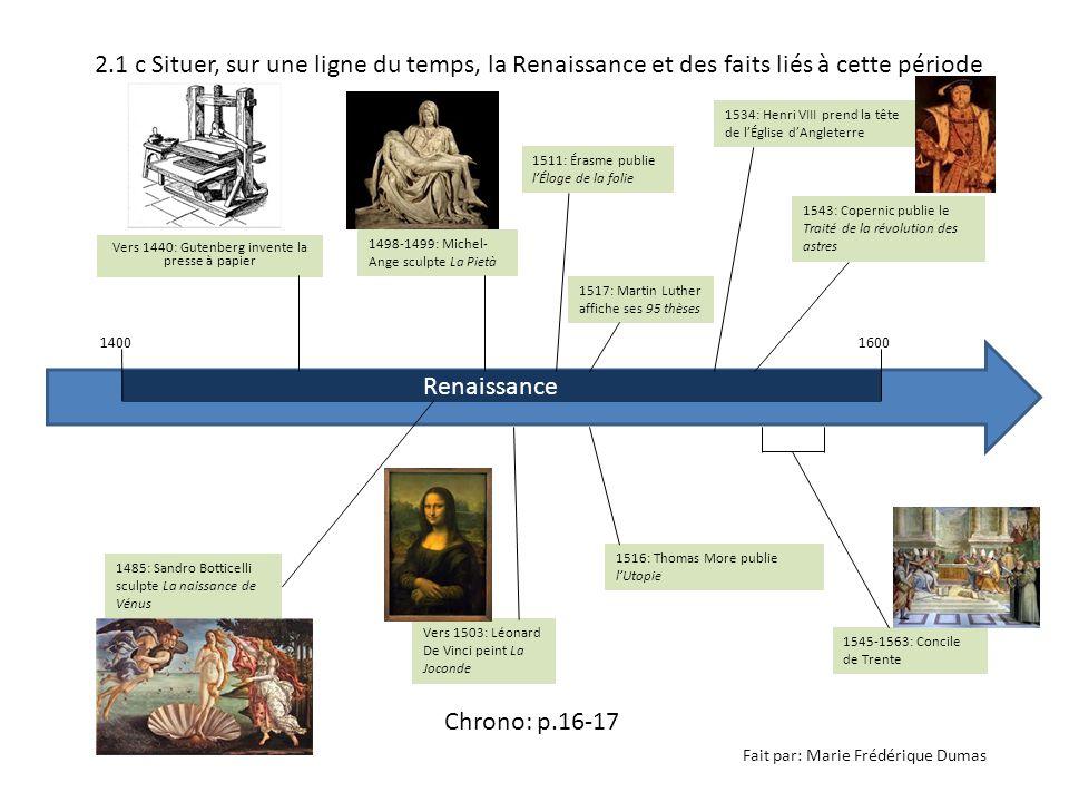 2.1 c Situer, sur une ligne du temps, la Renaissance et des faits liés à cette période Vers 1440: Gutenberg invente la presse à papier Chrono: p.16-17