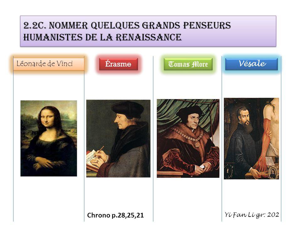 2.2c. Nommer quelques grands penseurs humanistes de la Renaissance Érasme Léonarde de Vinci Tomas More Vésale Chrono p.28,25,21 Yi Fan Li gr: 202