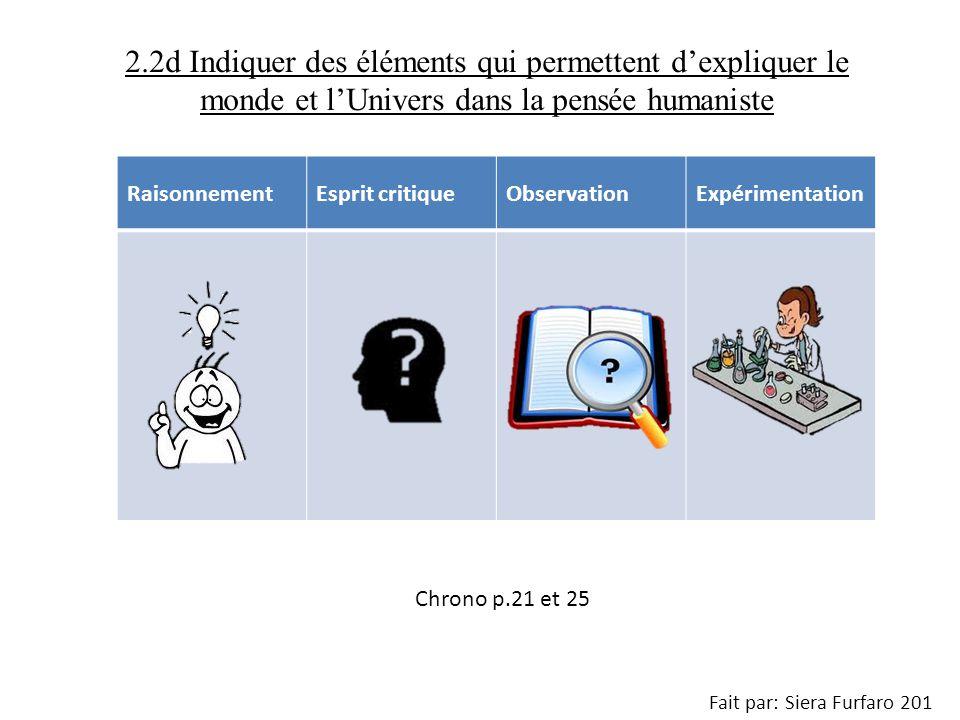 2.2d Indiquer des éléments qui permettent dexpliquer le monde et lUnivers dans la pensée humaniste RaisonnementEsprit critiqueObservationExpérimentati