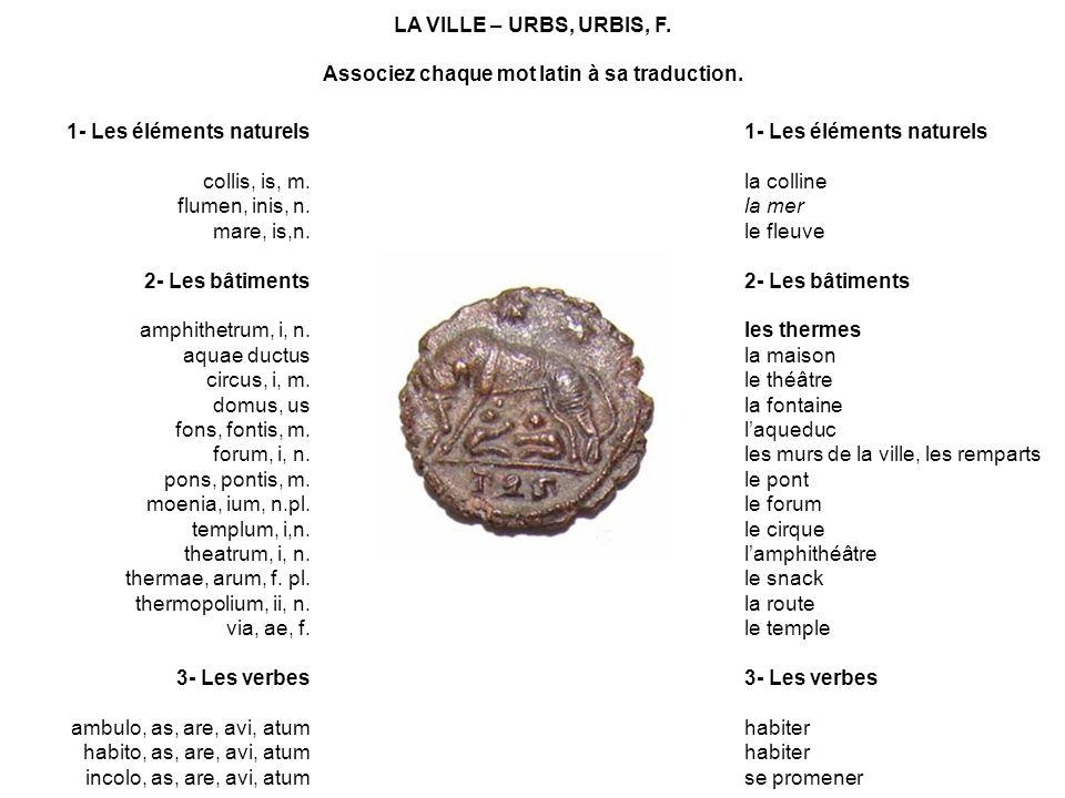LA VILLE – URBS, URBIS, F.1- Les éléments naturels collis, is, m.