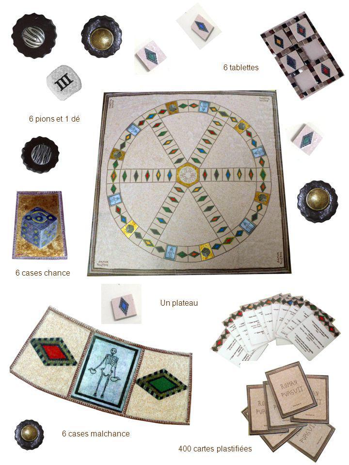 6 tablettes 6 pions et 1 dé 6 cases malchance 6 cases chance Un plateau 400 cartes plastifiées