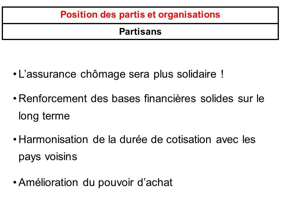 Position des partis et organisations Partisans Lassurance chômage sera plus solidaire ! Renforcement des bases financières solides sur le long terme H