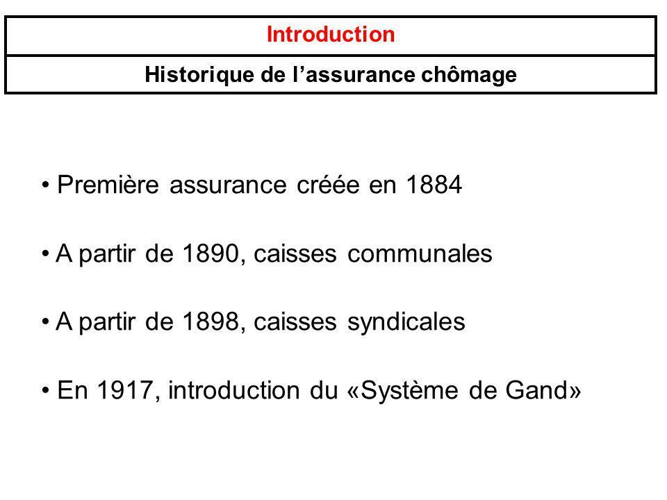 Introduction Historique de lassurance chômage Première assurance créée en 1884 A partir de 1890, caisses communales A partir de 1898, caisses syndical