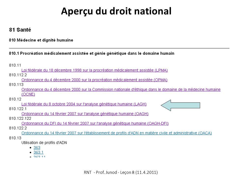 Aperçu du droit national RNT - Prof. Junod - Leçon 8 (11.4.2011)