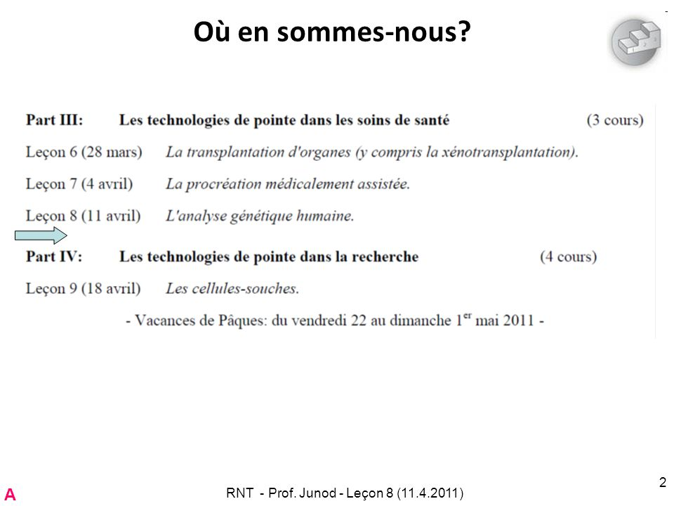 RNT - Prof. Junod - Leçon 8 (11.4.2011) 2 Où en sommes-nous A