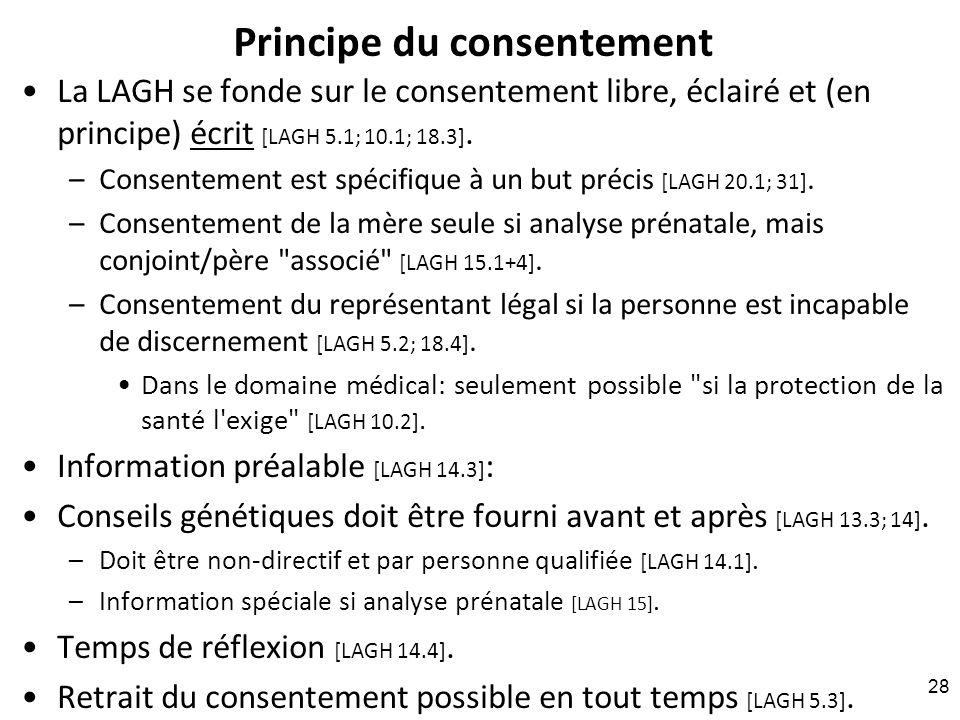 Principe du consentement La LAGH se fonde sur le consentement libre, éclairé et (en principe) écrit [LAGH 5.1; 10.1; 18.3].