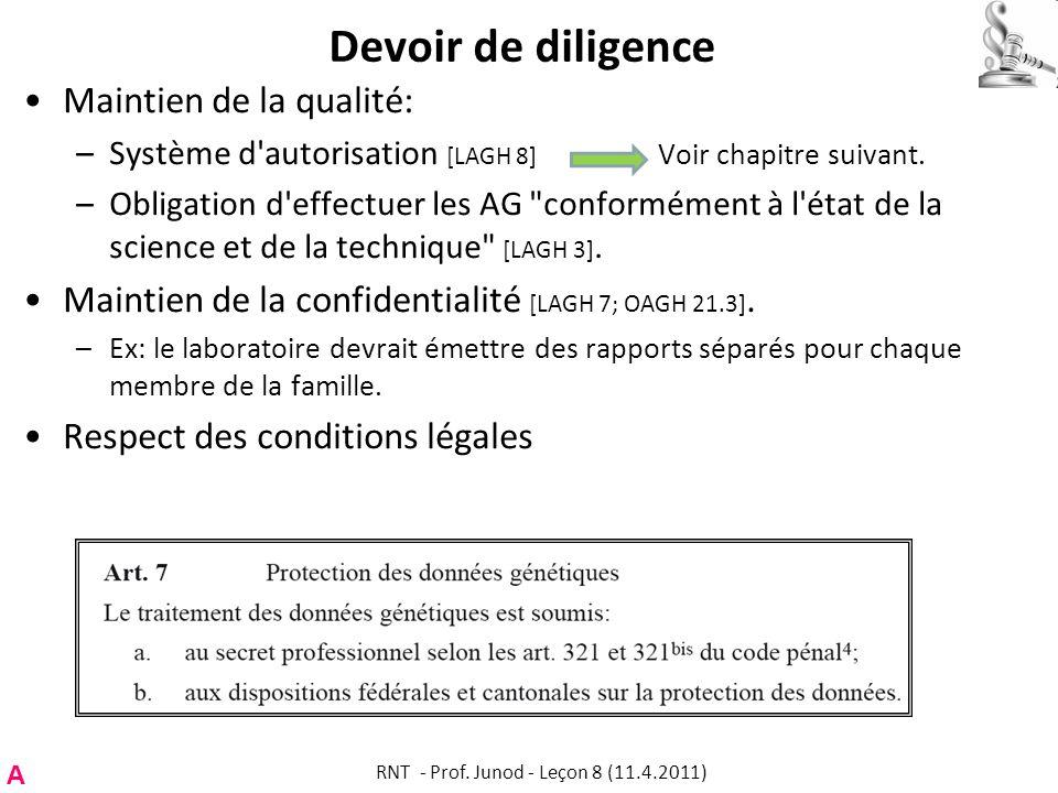 Devoir de diligence Maintien de la qualité: –Système d autorisation [LAGH 8] Voir chapitre suivant.