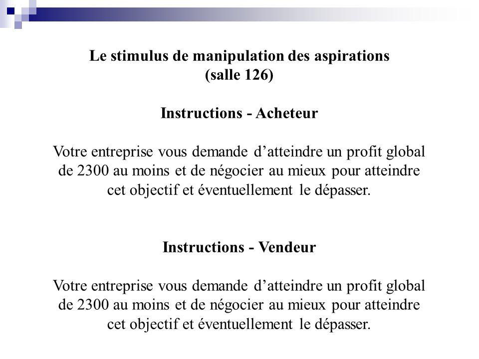 Le stimulus de manipulation des aspirations (salle 126) Instructions - Acheteur Votre entreprise vous demande datteindre un profit global de 2300 au moins et de négocier au mieux pour atteindre cet objectif et éventuellement le dépasser.