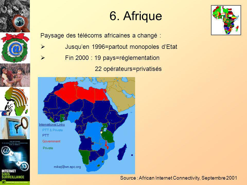 6. Afrique Paysage des télécoms africaines a changé : Jusquen 1996=partout monopoles dEtat Fin 2000 : 19 pays=réglementation 22 opérateurs=privatisés