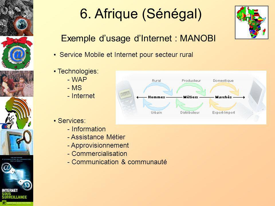 Exemple dusage dInternet : MANOBI Service Mobile et Internet pour secteur rural Technologies: - WAP - MS - Internet Services: - Information - Assistan