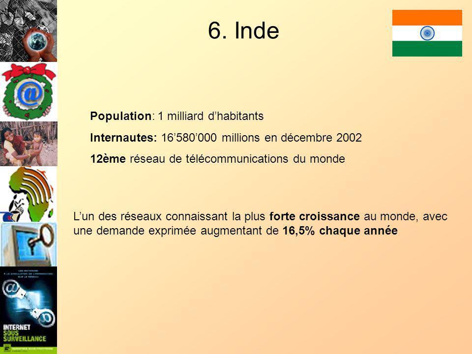6. Inde Population: 1 milliard dhabitants Internautes: 16580000 millions en décembre 2002 12ème réseau de télécommunications du monde Lun des réseaux