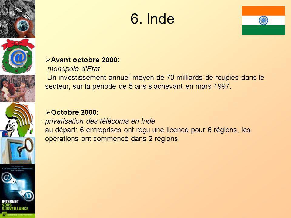 6. Inde.