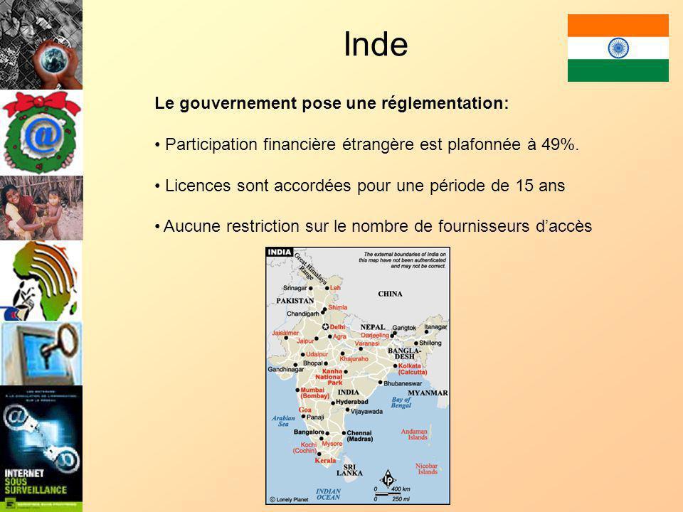 Inde Le gouvernement pose une réglementation: Participation financière étrangère est plafonnée à 49%.