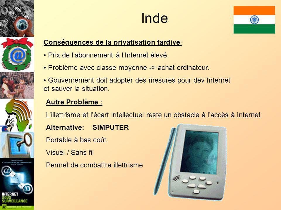 Inde Conséquences de la privatisation tardive: Prix de labonnement à lInternet élevé Problème avec classe moyenne -> achat ordinateur.