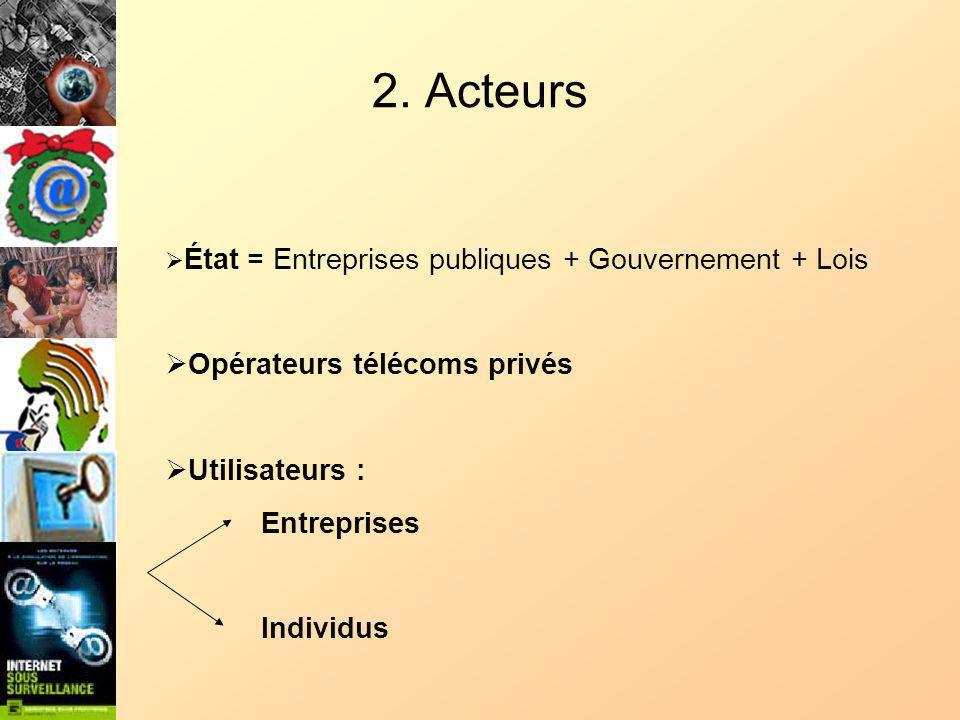 2. Acteurs État = Entreprises publiques + Gouvernement + Lois Opérateurs télécoms privés Utilisateurs : Entreprises Individus
