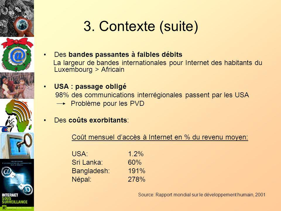 3. Contexte (suite) Des bandes passantes à faibles débits La largeur de bandes internationales pour Internet des habitants du Luxembourg > Africain US