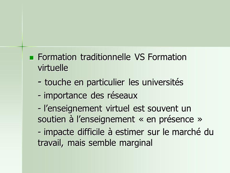 Formation traditionnelle VS Formation virtuelle Formation traditionnelle VS Formation virtuelle - touche en particulier les universités - importance des réseaux - lenseignement virtuel est souvent un soutien à lenseignement « en présence » - impacte difficile à estimer sur le marché du travail, mais semble marginal