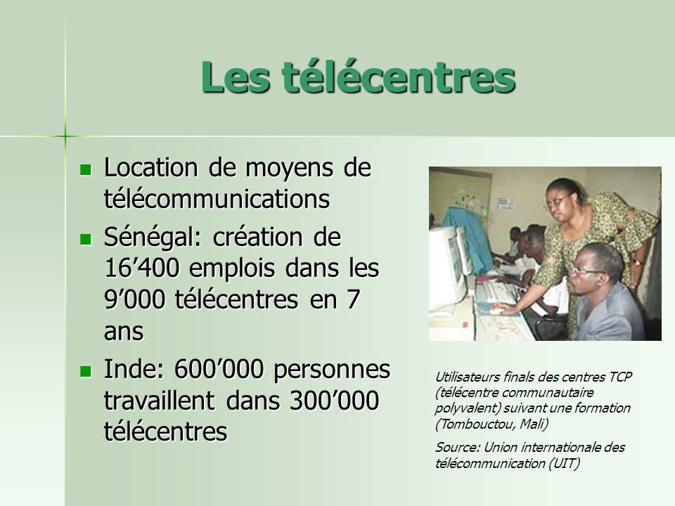 Les télécentres Location de moyens de télécommunications Location de moyens de télécommunications Sénégal: création de 16400 emplois dans les 9000 télécentres en 7 ans Sénégal: création de 16400 emplois dans les 9000 télécentres en 7 ans Inde: 600000 personnes travaillent dans 300000 télécentres Inde: 600000 personnes travaillent dans 300000 télécentres Utilisateurs finals des centres TCP (télécentre communautaire polyvalent) suivant une formation (Tombouctou, Mali) Source: Union internationale des télécommunication (UIT)