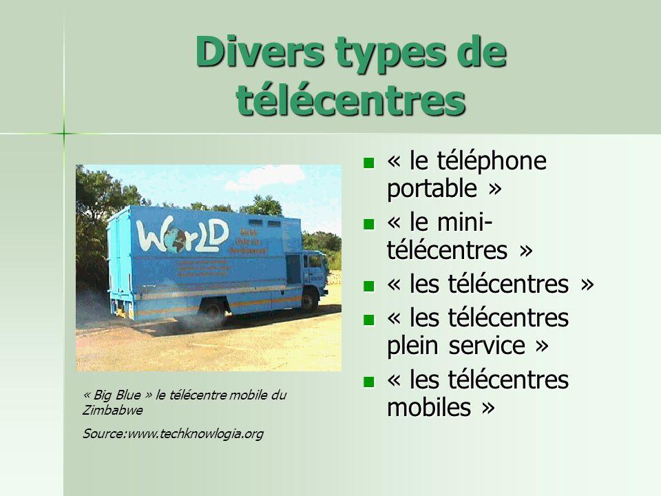 Divers types de télécentres « le téléphone portable » « le téléphone portable » « le mini- télécentres » « le mini- télécentres » « les télécentres » « les télécentres » « les télécentres plein service » « les télécentres plein service » « les télécentres mobiles » « les télécentres mobiles » « Big Blue » le télécentre mobile du Zimbabwe Source:www.techknowlogia.org