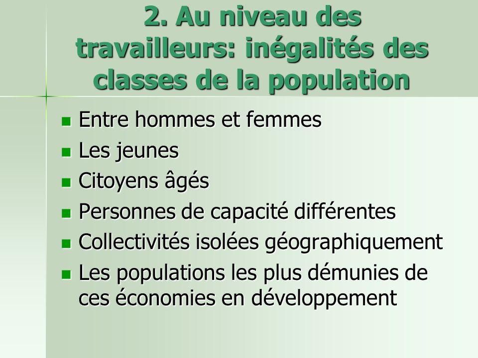 2. Au niveau des travailleurs: inégalités des classes de la population Entre hommes et femmes Entre hommes et femmes Les jeunes Les jeunes Citoyens âg