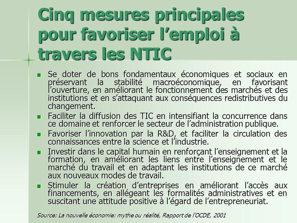 Cinq mesures principales pour favoriser lemploi à travers les NTIC Se doter de bons fondamentaux économiques et sociaux en préservant la stabilité macroéconomique, en favorisant louverture, en améliorant le fonctionnement des marchés et des institutions et en sattaquant aux conséquences redistributives du changement.