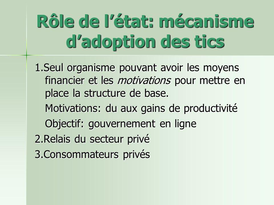 Rôle de létat: mécanisme dadoption des tics 1.Seul organisme pouvant avoir les moyens financier et les motivations pour mettre en place la structure de base.