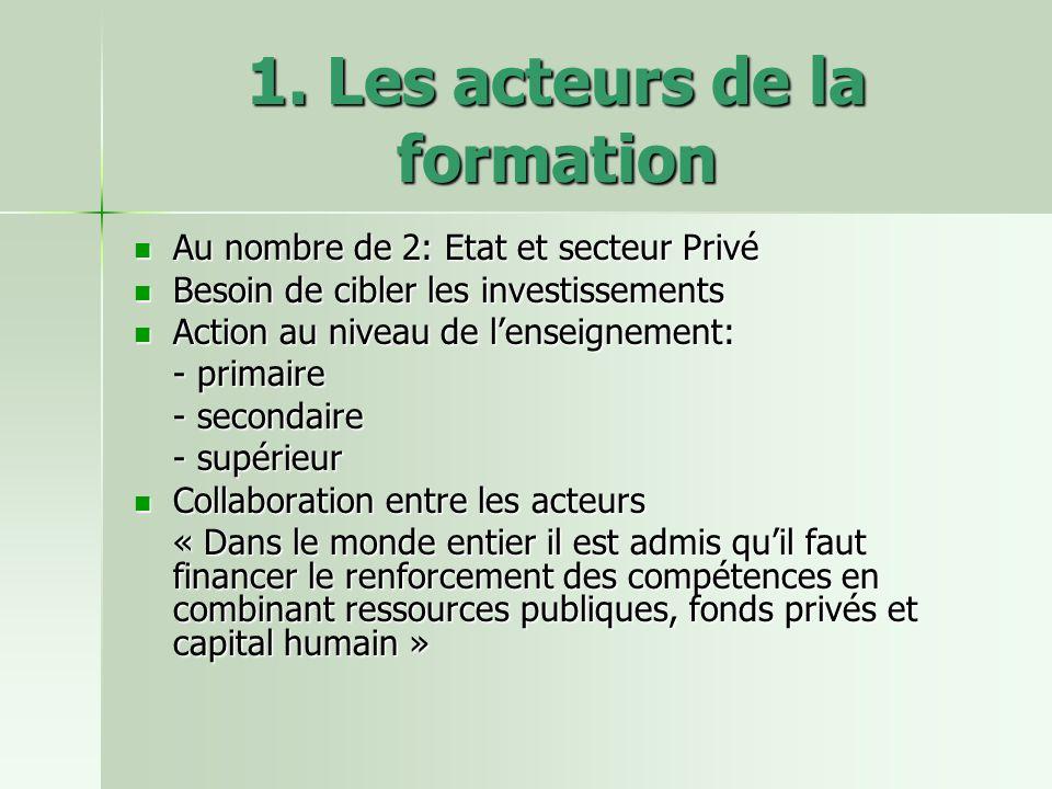 1. Les acteurs de la formation Au nombre de 2: Etat et secteur Privé Au nombre de 2: Etat et secteur Privé Besoin de cibler les investissements Besoin