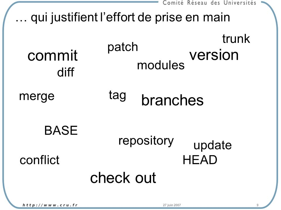 27 juin 20079 … qui justifient leffort de prise en main commit tag branches repository HEAD BASE update version check out modules merge conflict diff patch trunk