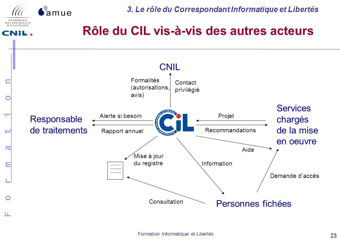 F o r m a t i o n Formation Informatique et Libertés 23 Rôle du CIL vis-à-vis des autres acteurs CNIL Responsable de traitements Services chargés de l