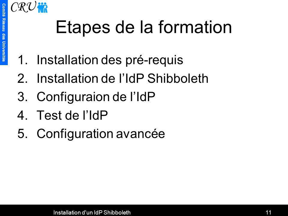Comité Réseau des Universités Installation d'un IdP Shibboleth11 Etapes de la formation 1.Installation des pré-requis 2.Installation de lIdP Shibbolet