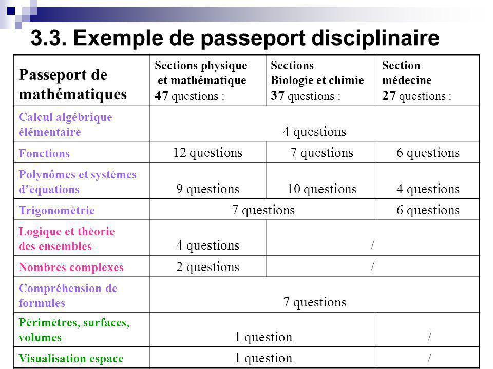 3.3. Exemple de passeport disciplinaire Passeport de mathématiques Sections physique et mathématique 47 questions : Sections Biologie et chimie 37 que