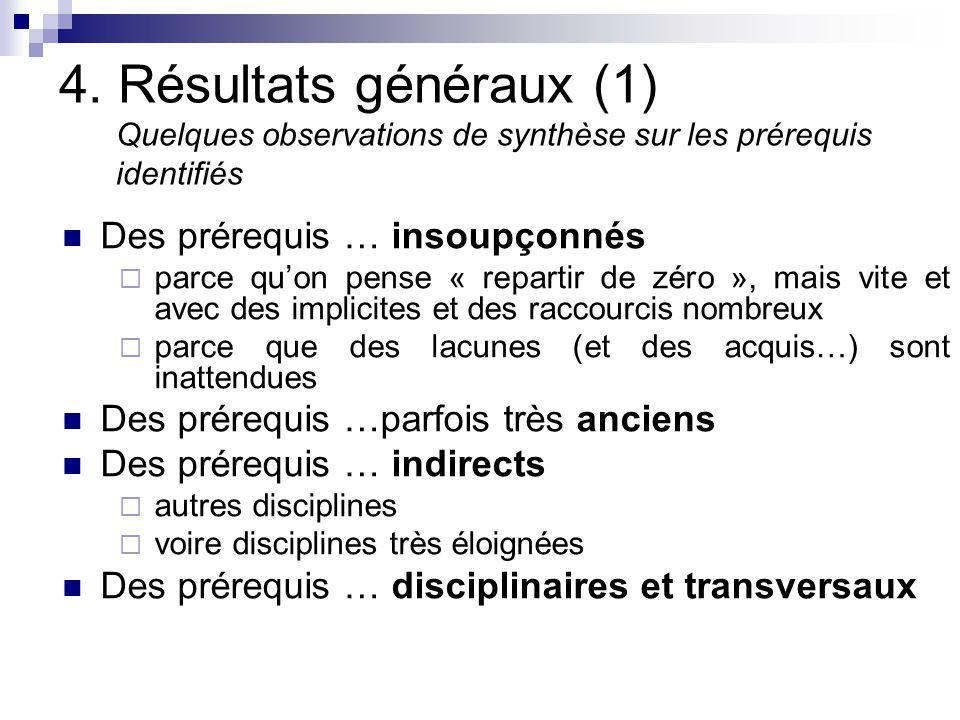 4. Résultats généraux (1) Quelques observations de synthèse sur les prérequis identifiés Des prérequis … insoupçonnés parce quon pense « repartir de z