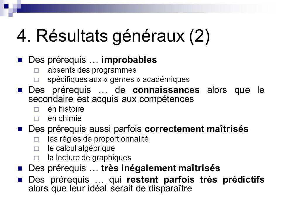 4. Résultats généraux (2) Des prérequis … improbables absents des programmes spécifiques aux « genres » académiques Des prérequis … de connaissances a