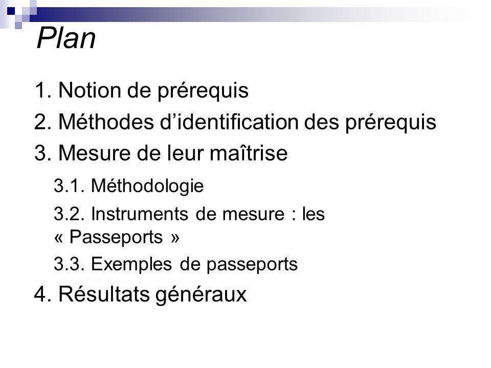 Plan 1. Notion de prérequis 2. Méthodes didentification des prérequis 3. Mesure de leur maîtrise 3.1. Méthodologie 3.2. Instruments de mesure : les «
