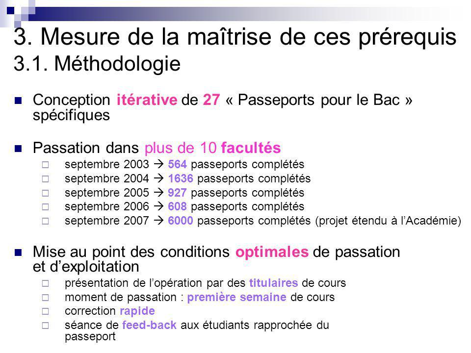 Conception itérative de 27 « Passeports pour le Bac » spécifiques Passation dans plus de 10 facultés septembre 2003 564 passeports complétés septembre