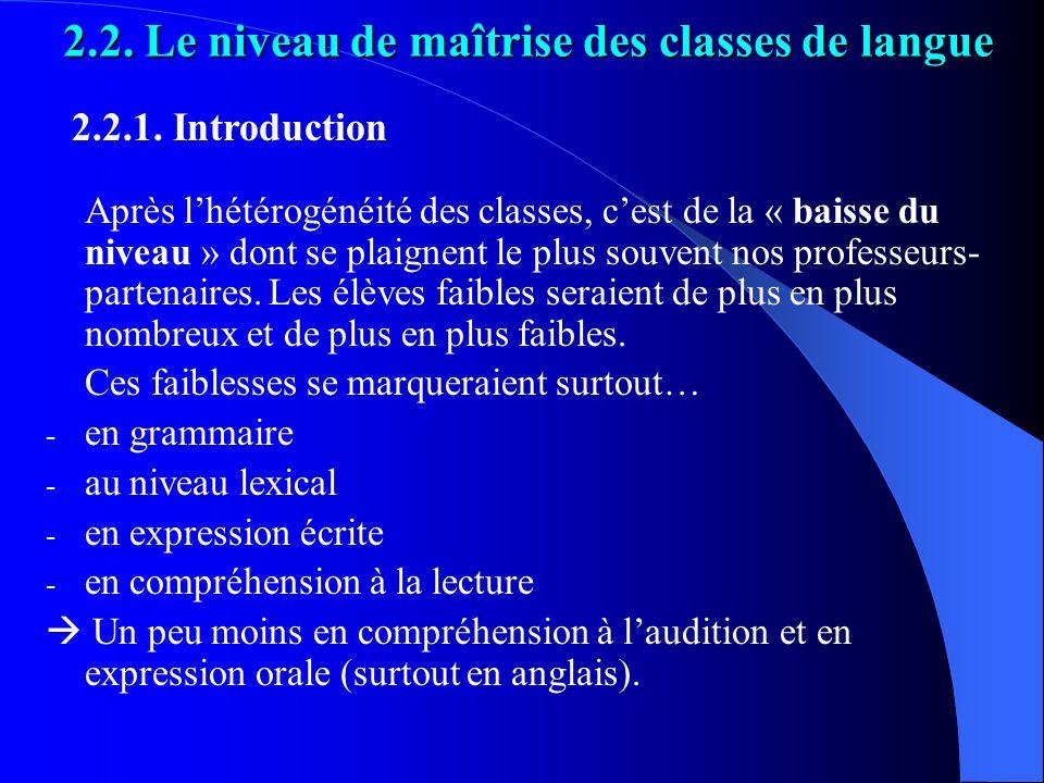 2.2. Le niveau de maîtrise des classes de langue Après lhétérogénéité des classes, cest de la « baisse du niveau » dont se plaignent le plus souvent n