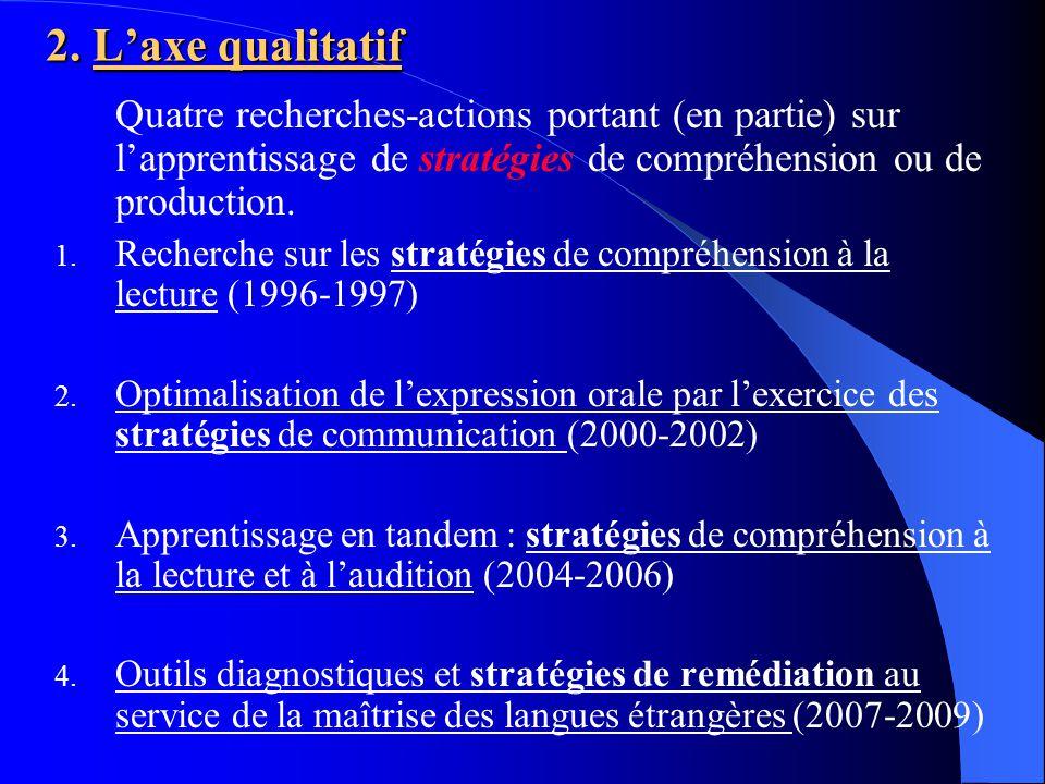 2. Laxe qualitatif Quatre recherches-actions portant (en partie) sur lapprentissage de stratégies de compréhension ou de production. 1. Recherche sur