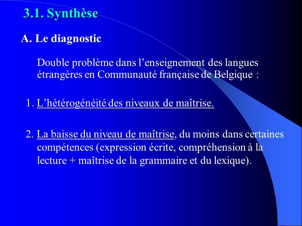3.1. Synthèse Double problème dans lenseignement des langues étrangères en Communauté française de Belgique : 1. Lhétérogénéité des niveaux de maîtris