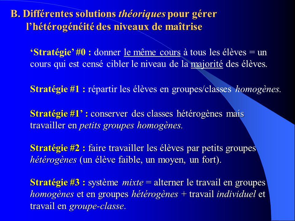 B. Différentes solutions théoriques pour gérer lhétérogénéité des niveaux de maîtrise Stratégie #1 : répartir les élèves en groupes/classes homogènes.